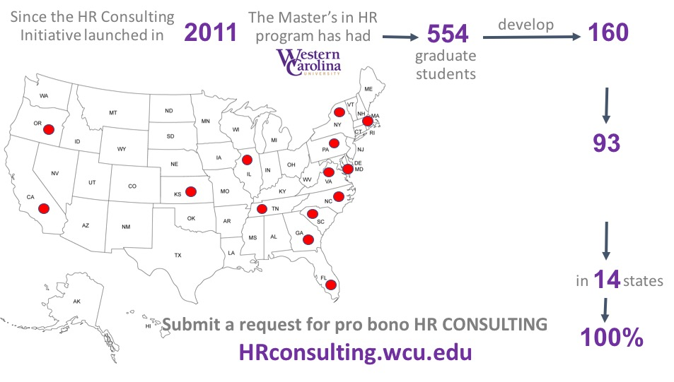 HR Consulting Infographic 2017 Sept.