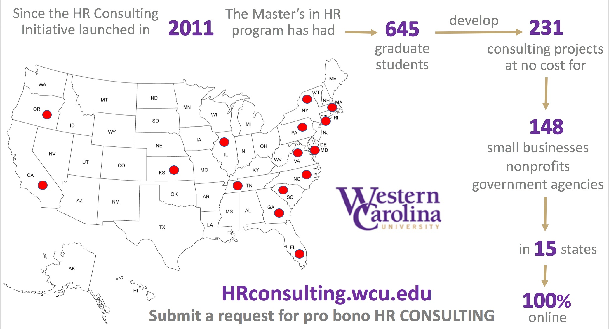 HR Consulting Infographic 2018 - Visually displaying the number of graduate students, pro bono clients, and states represented.