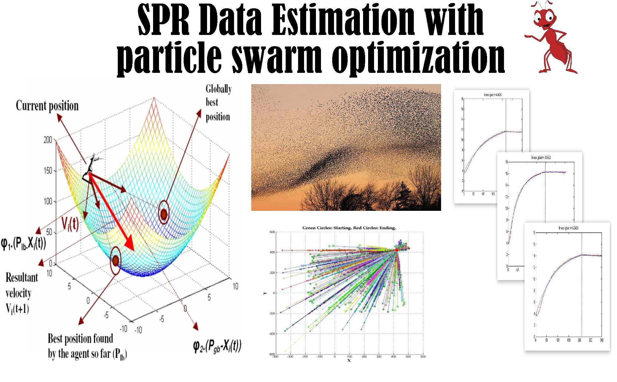 an analysis of particle swarm optimizers phd thesis In numerical optimization, meta-optimization is the use of one optimization method to tune another optimization method  meta-optimization of particle swarm optimization was done by meissner et al, pedersen and chipperfield, and mason et al.