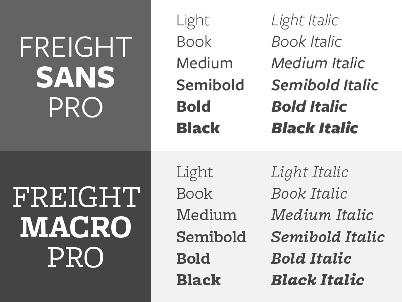 Freight sans pro and freight macro pro